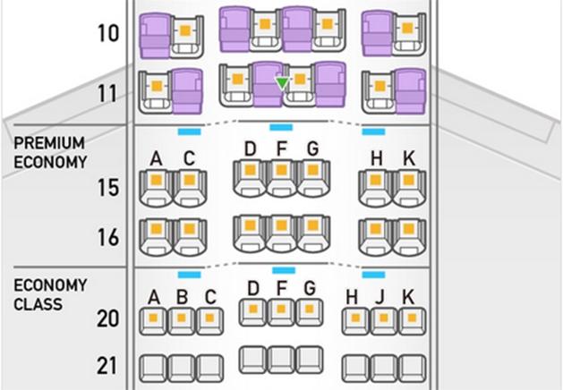 ANAプレミアムエコノミー座席配置