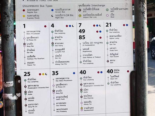 バンコクのバスルートマップ